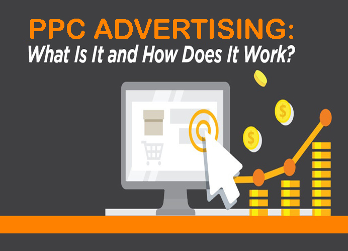 Google ads and PPC Company in chandigarh india
